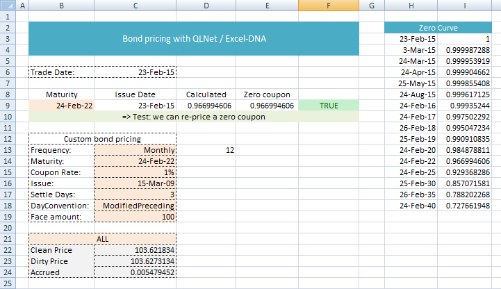 How to Create a Bond Amortization Table in Excel